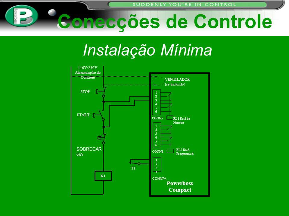 Conecções de Controle 110V/230V Alimentação de Controle K1 TT Powerboss Compact CONN7A 12341234 SOBRECAR GA START VENTILADOR (se incluído) STOP RL1 Re