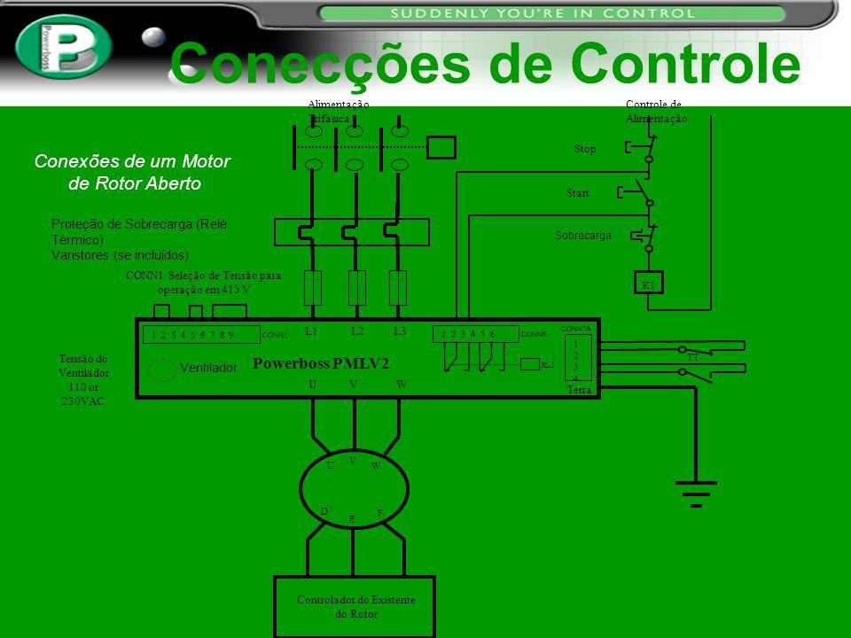 Conecções de Controle Conexões de um Motor de Rotor Aberto Controlador do Existente do Rotor U V W L1 L2 L3 V E U W D F Terra CONN7A 12341234 CONN1 Se