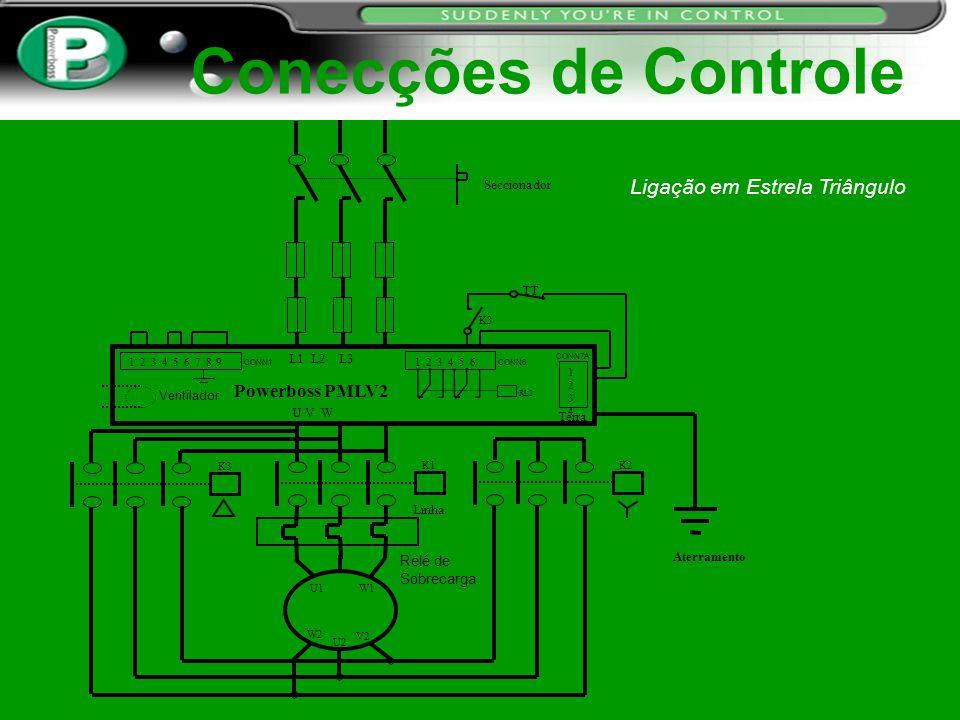 Conecções de Controle Aterramento Relé de Sobrecarga Linha RL2 TT L1 L2 L3 Seccionador K3 CONN1 1 2 3 4 5 6 7 8 9 U V W Terra Powerboss PMLV2 CONN7A 1