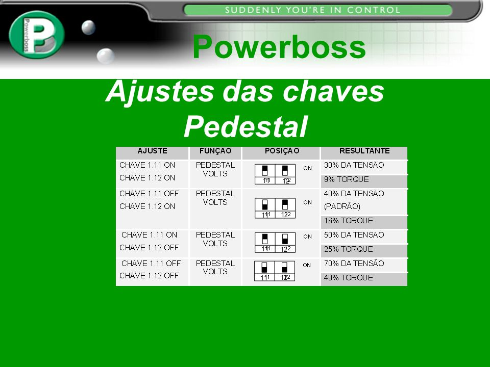 Ajustes das chaves Pedestal Powerboss 11 12 11 12