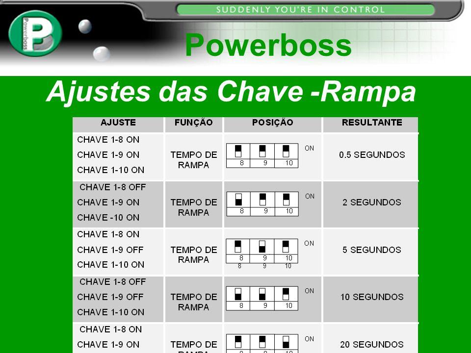 Ajustes das Chave -Rampa Powerboss 8 9 10