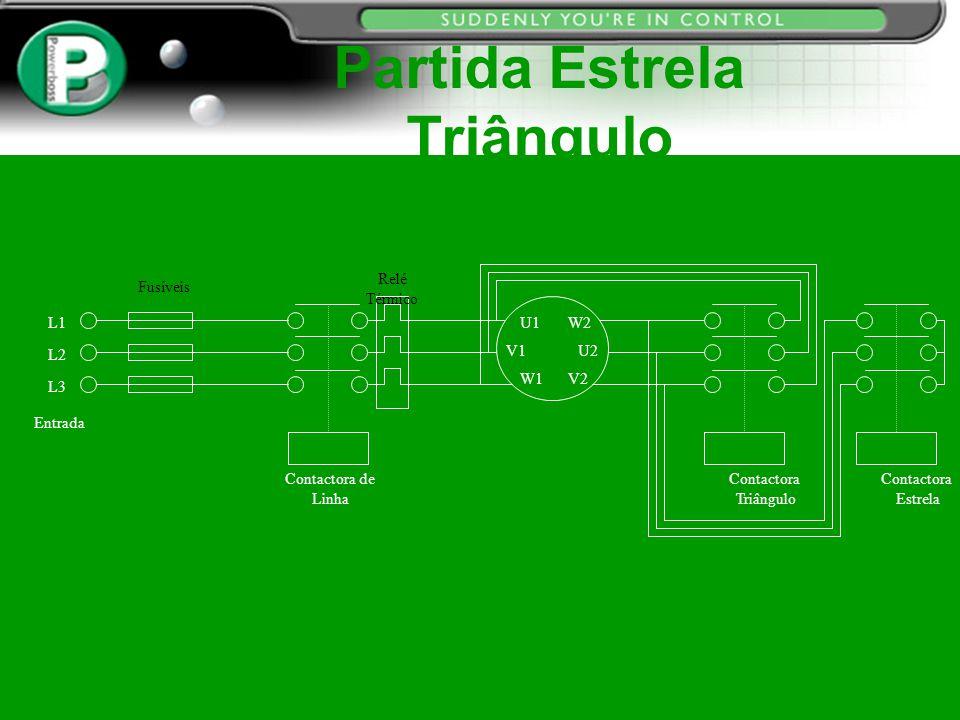 Partida Estrela Triângulo Contactora de Linha Relé Térmico U1 V1 W1 L1 L2 L3 Entrada Fusíveis W2 U2 V2 Contactora Triângulo Contactora Estrela