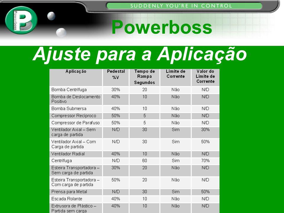 Ajuste para a Aplicação Powerboss