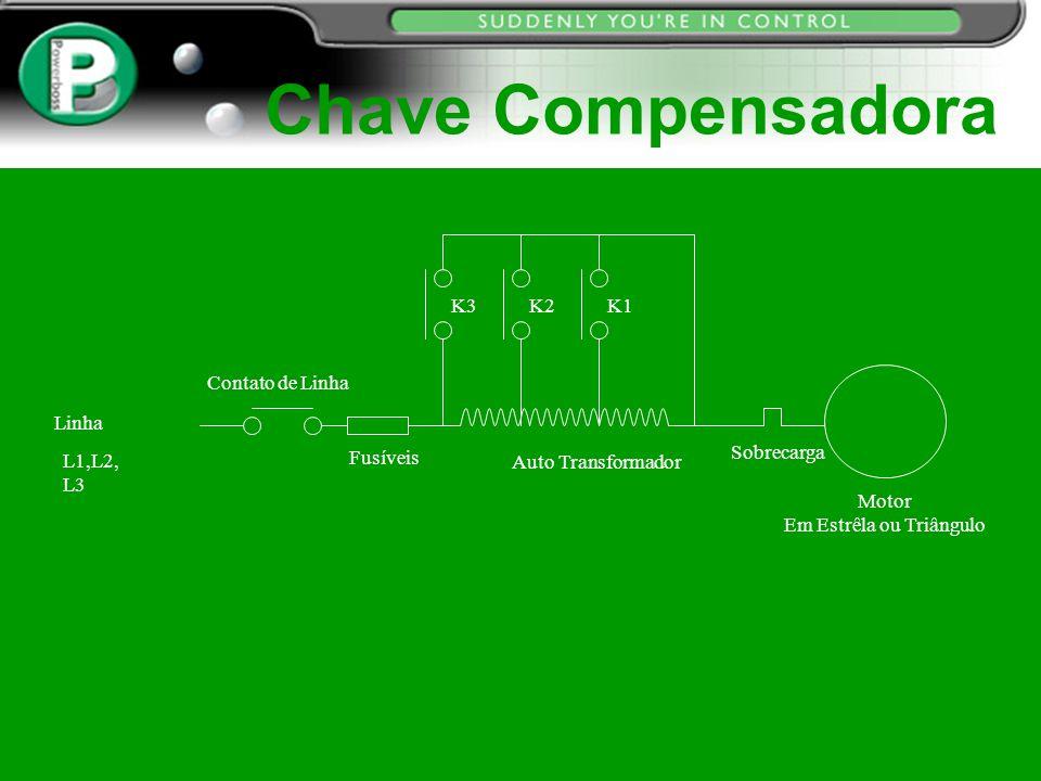 Chave Compensadora Sobrecarga Motor Em Estrêla ou Triângulo L1,L2, L3 Linha Fusíveis Contato de Linha Auto Transformador K1K2K3