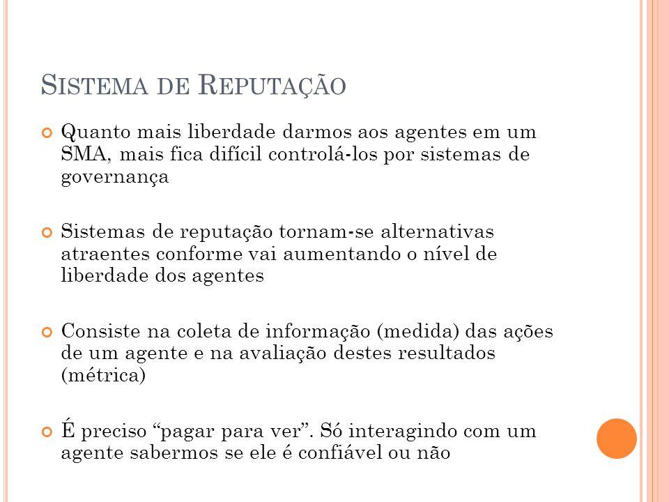 S ISTEMAS DE R EPUTAÇÃO Classificação Qual o destino dos dados coletados.