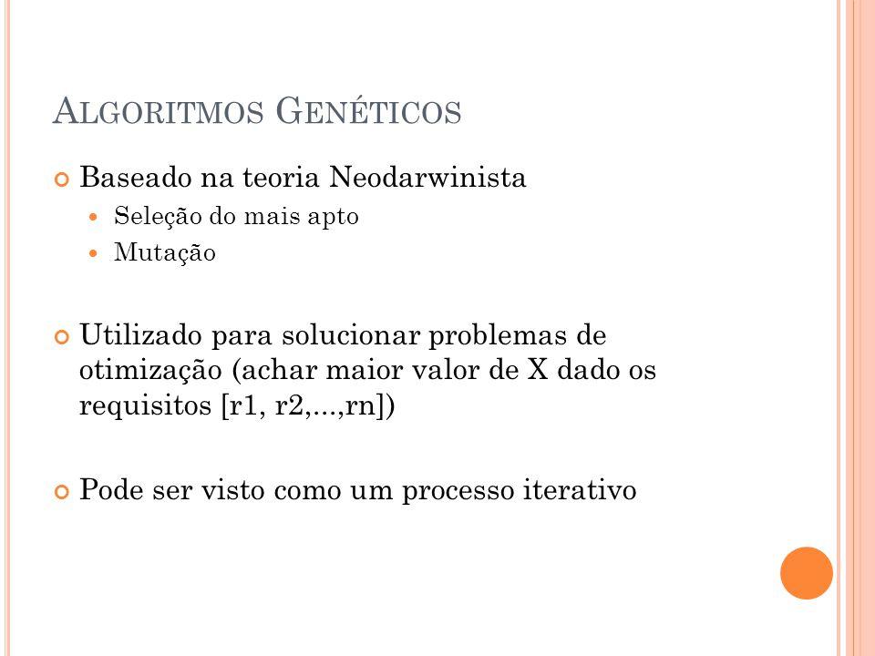 A LGORITMOS G ENÉTICOS Baseado na teoria Neodarwinista Seleção do mais apto Mutação Utilizado para solucionar problemas de otimização (achar maior valor de X dado os requisitos [r1, r2,...,rn]) Pode ser visto como um processo iterativo