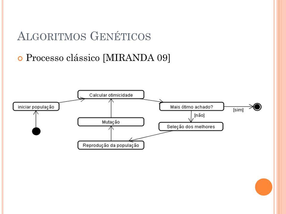 A LGORITMOS G ENÉTICOS Processo proposto (descentralizado)