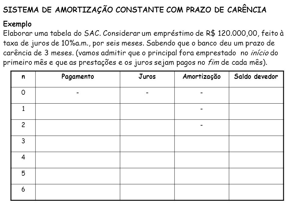 SISTEMA DE AMORTIZAÇÃO CONSTANTE COM PRAZO DE CARÊNCIA Exemplo Elaborar uma tabela do SAC. Considerar um empréstimo de R$ 120.000,00, feito à taxa de