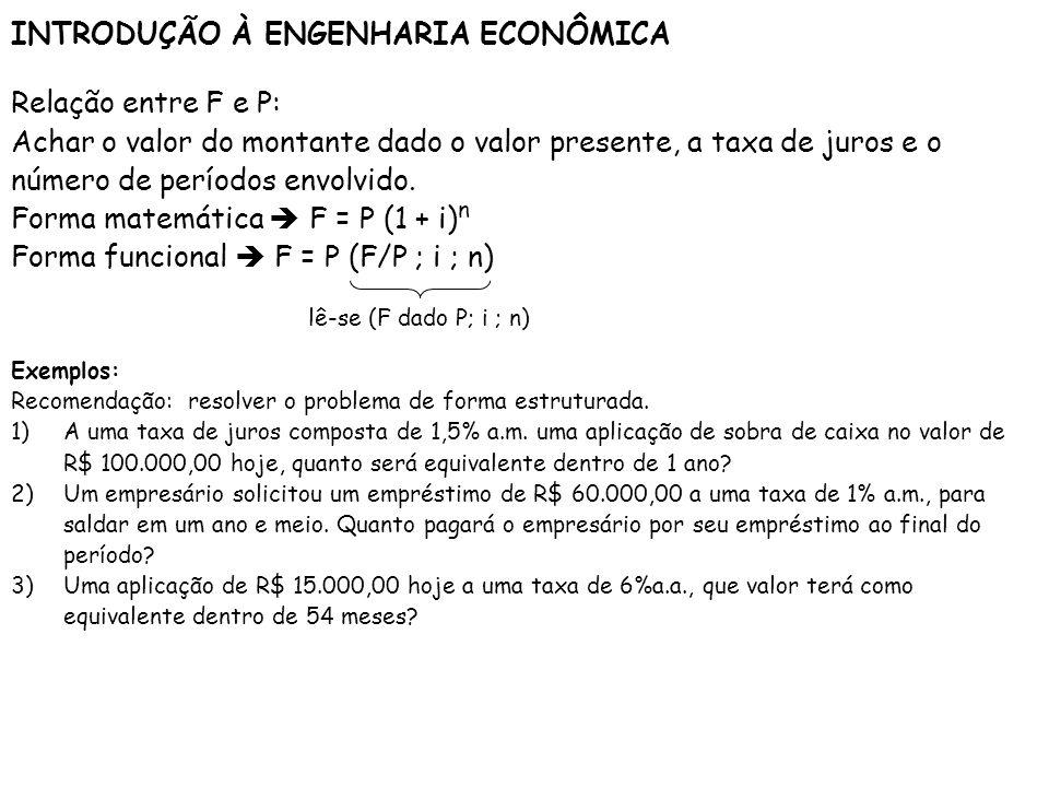 INTRODUÇÃO À ENGENHARIA ECONÔMICA Relação entre F e P: Achar o valor do montante dado o valor presente, a taxa de juros e o número de períodos envolvi