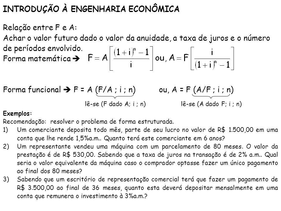 INTRODUÇÃO À ENGENHARIA ECONÔMICA Relação entre F e A: Achar o valor futuro dado o valor da anuidade, a taxa de juros e o número de períodos envolvido