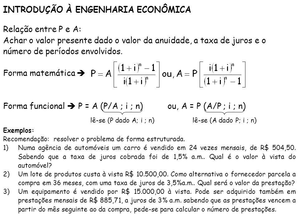INTRODUÇÃO À ENGENHARIA ECONÔMICA Relação entre P e A: Achar o valor presente dado o valor da anuidade, a taxa de juros e o número de períodos envolvi