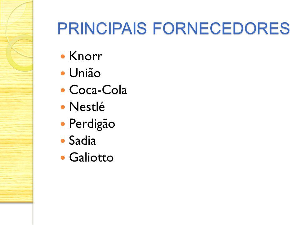 Knorr União Coca-Cola Nestlé Perdigão Sadia Galiotto PRINCIPAIS FORNECEDORES