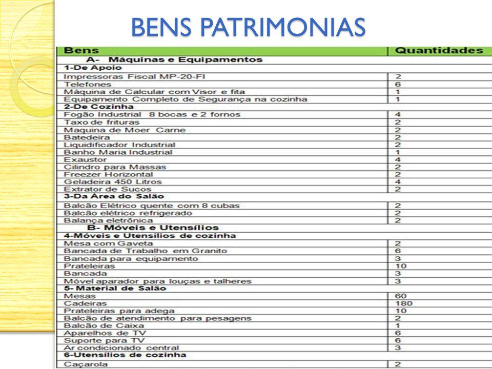 BENS PATRIMONIAS BENS PATRIMONIAS