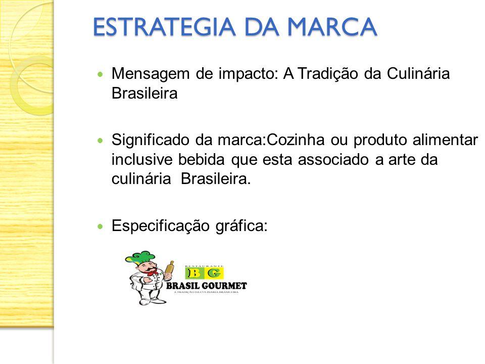 Mensagem de impacto: A Tradição da Culinária Brasileira Significado da marca:Cozinha ou produto alimentar inclusive bebida que esta associado a arte d