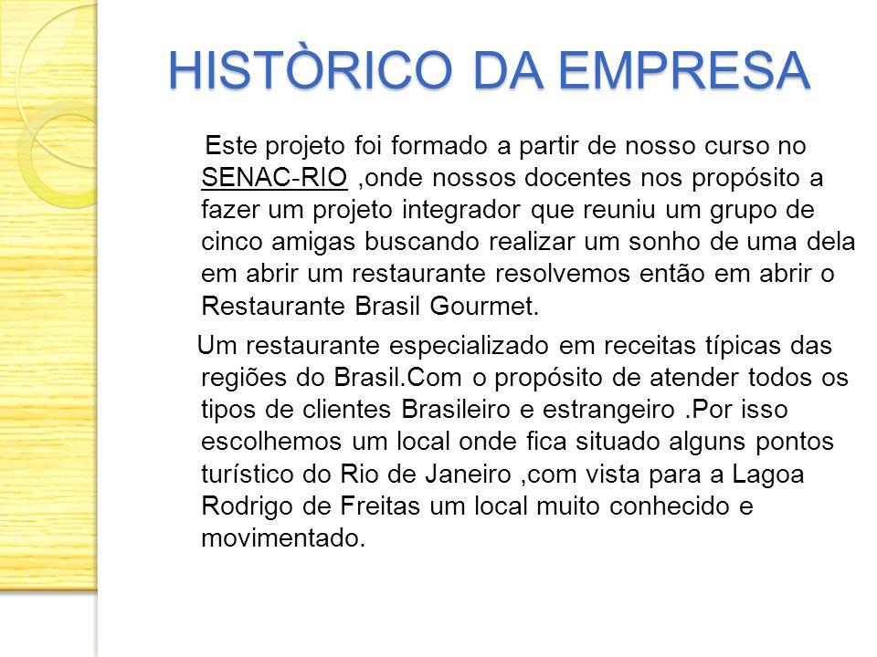 Este projeto foi formado a partir de nosso curso no SENAC-RIO,onde nossos docentes nos propósito a fazer um projeto integrador que reuniu um grupo de