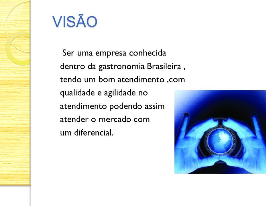 Ser uma empresa conhecida dentro da gastronomia Brasileira, tendo um bom atendimento,com qualidade e agilidade no atendimento podendo assim atender o