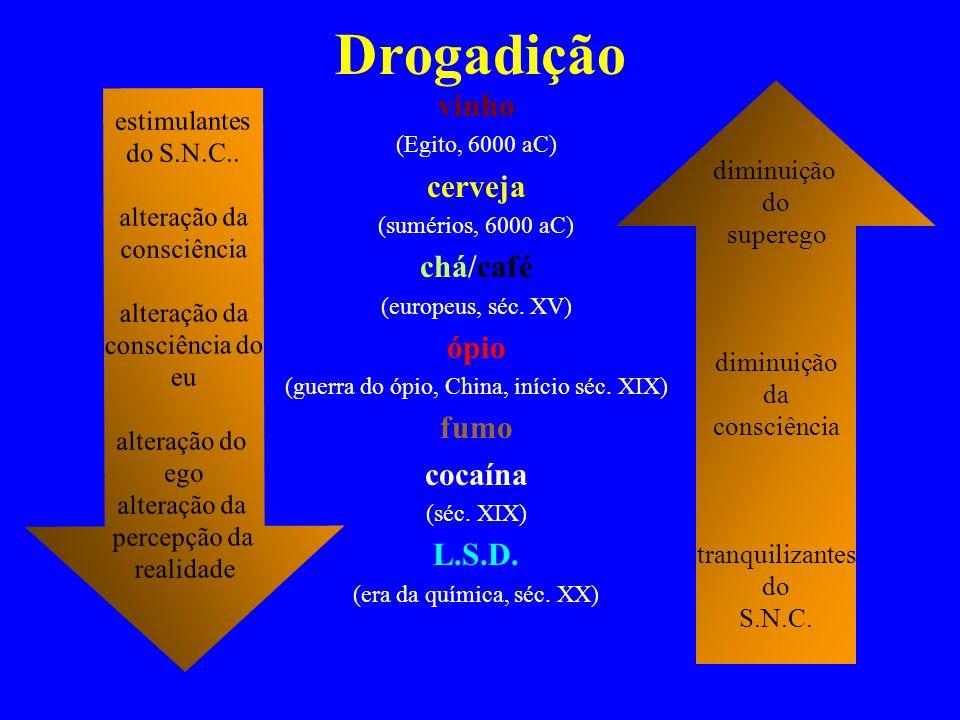 Drogadição vinho (Egito, 6000 aC) cerveja (sumérios, 6000 aC) chá/café (europeus, séc. XV) ópio (guerra do ópio, China, início séc. XIX) fumo cocaína