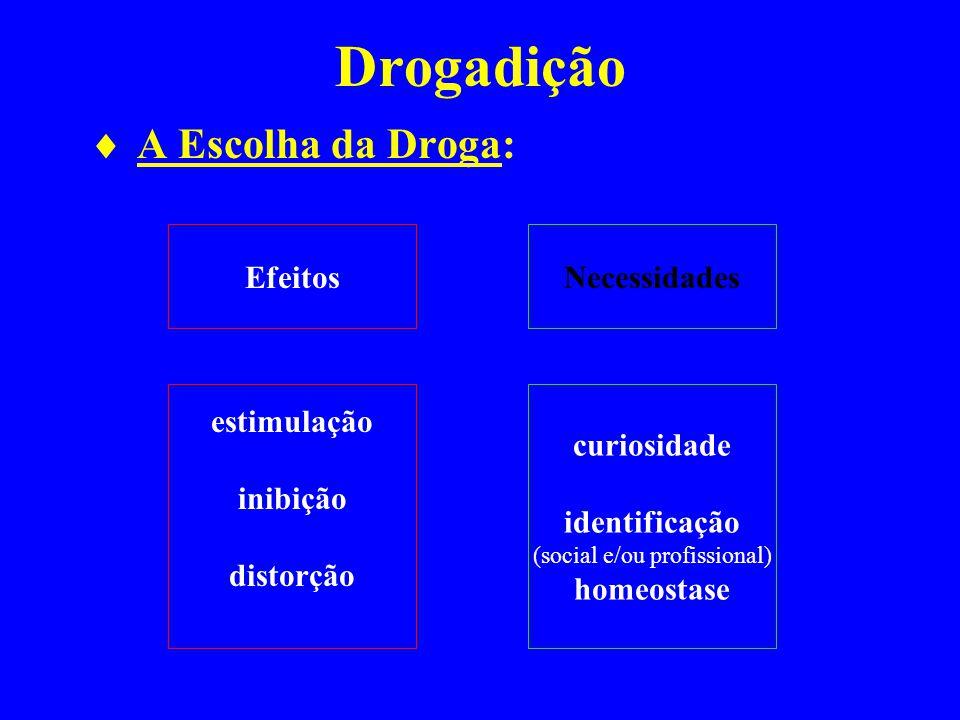 Drogadição A Escolha da Droga: EfeitosNecessidades estimulação inibição distorção curiosidade identificação (social e/ou profissional) homeostase