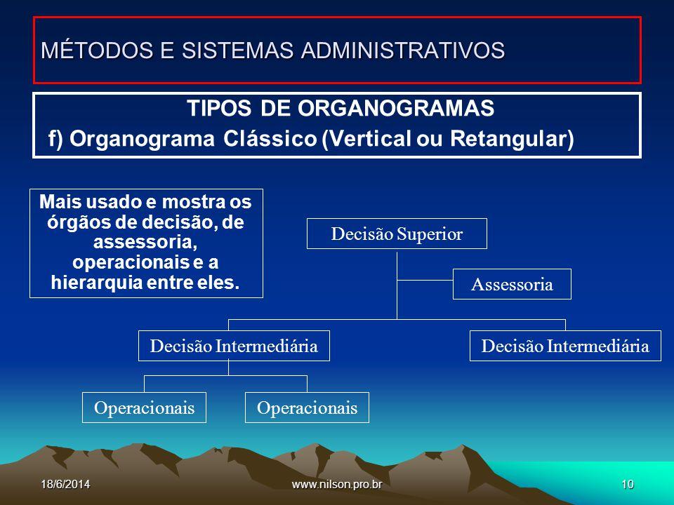 www.nilson.pro.br10 TIPOS DE ORGANOGRAMAS f) Organograma Clássico (Vertical ou Retangular) MÉTODOS E SISTEMAS ADMINISTRATIVOS Mais usado e mostra os ó