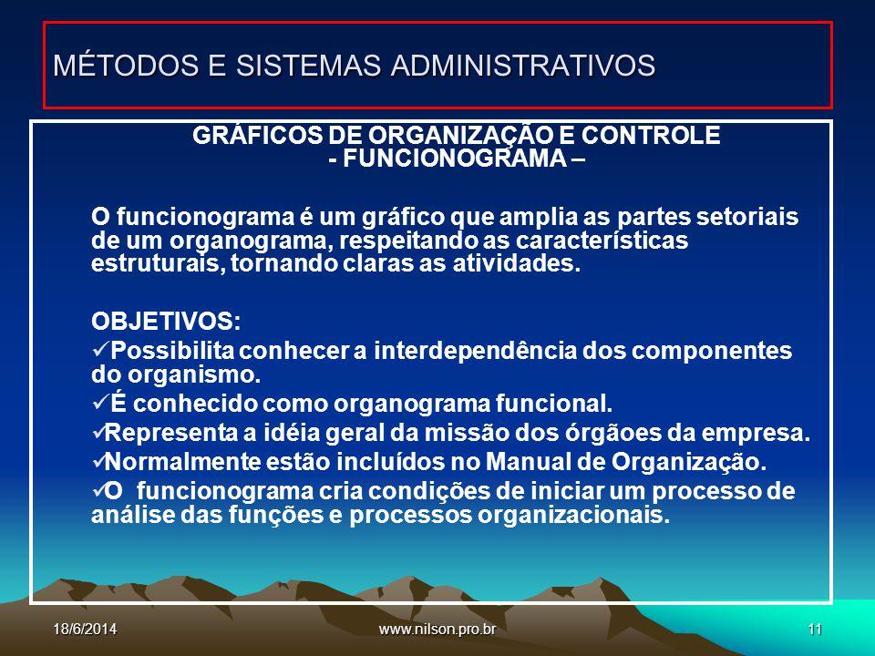 www.nilson.pro.br11 GRÁFICOS DE ORGANIZAÇÃO E CONTROLE - FUNCIONOGRAMA – O funcionograma é um gráfico que amplia as partes setoriais de um organograma