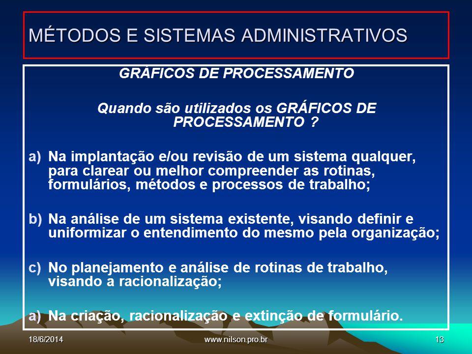 www.nilson.pro.br13 GRÁFICOS DE PROCESSAMENTO Quando são utilizados os GRÁFICOS DE PROCESSAMENTO ? a)Na implantação e/ou revisão de um sistema qualque