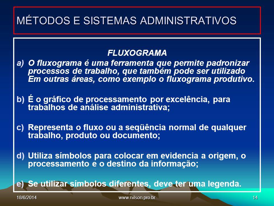 www.nilson.pro.br14 FLUXOGRAMA a)O fluxograma é uma ferramenta que permite padronizar processos de trabalho, que também pode ser utilizado Em outras á