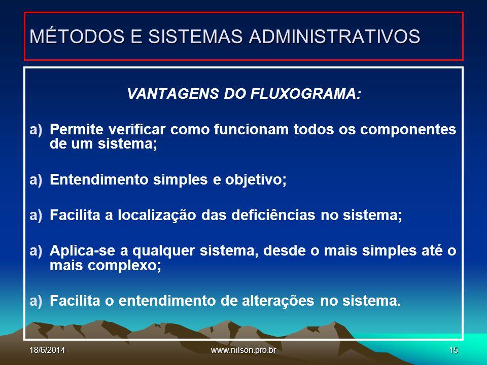 www.nilson.pro.br15 VANTAGENS DO FLUXOGRAMA: a)Permite verificar como funcionam todos os componentes de um sistema; a)Entendimento simples e objetivo;