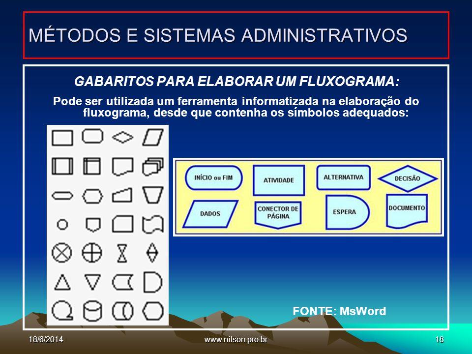 www.nilson.pro.br18 GABARITOS PARA ELABORAR UM FLUXOGRAMA: Pode ser utilizada um ferramenta informatizada na elaboração do fluxograma, desde que conte