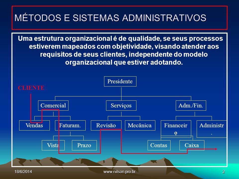www.nilson.pro.br23 TIPOS DE FLUXOGRAMAS: FLUXOGRAMA ADMINISTRATIVO MÉTODOS E SISTEMAS ADMINISTRATIVOS 18/6/2014