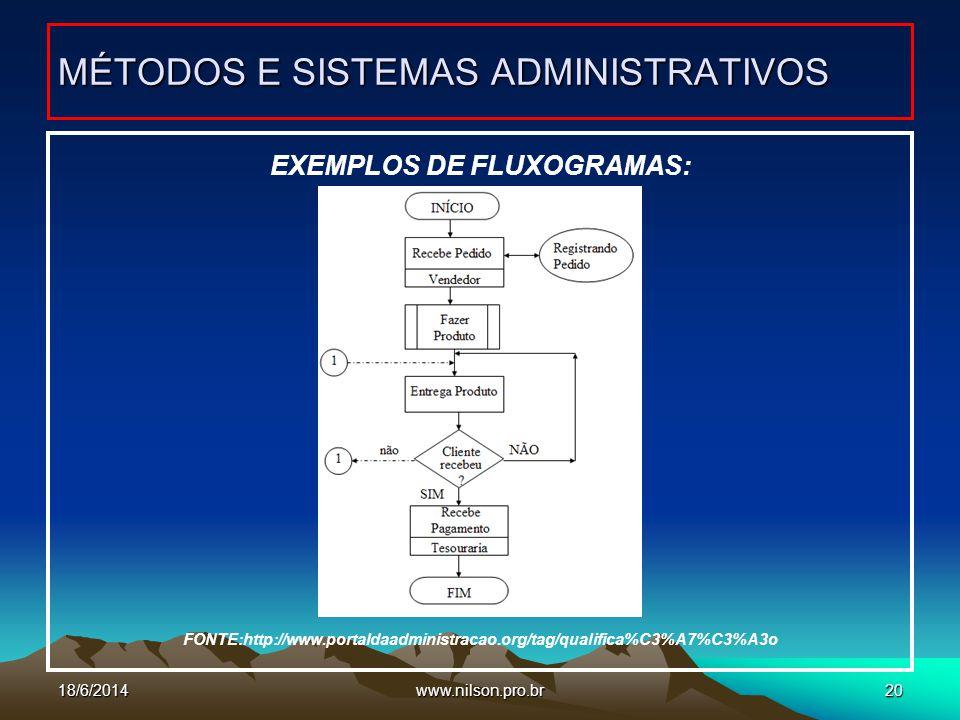 www.nilson.pro.br20 EXEMPLOS DE FLUXOGRAMAS: FONTE:http://www.portaldaadministracao.org/tag/qualifica%C3%A7%C3%A3o MÉTODOS E SISTEMAS ADMINISTRATIVOS