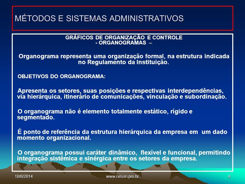 www.nilson.pro.br5 TIPOS DE ORGANOGRAMAS a) Organograma em BARRAS O tamanho do retângulo é diretamente proporcional à importância da Autoridade que o representa MÉTODOS E SISTEMAS ADMINISTRATIVOS 18/6/2014