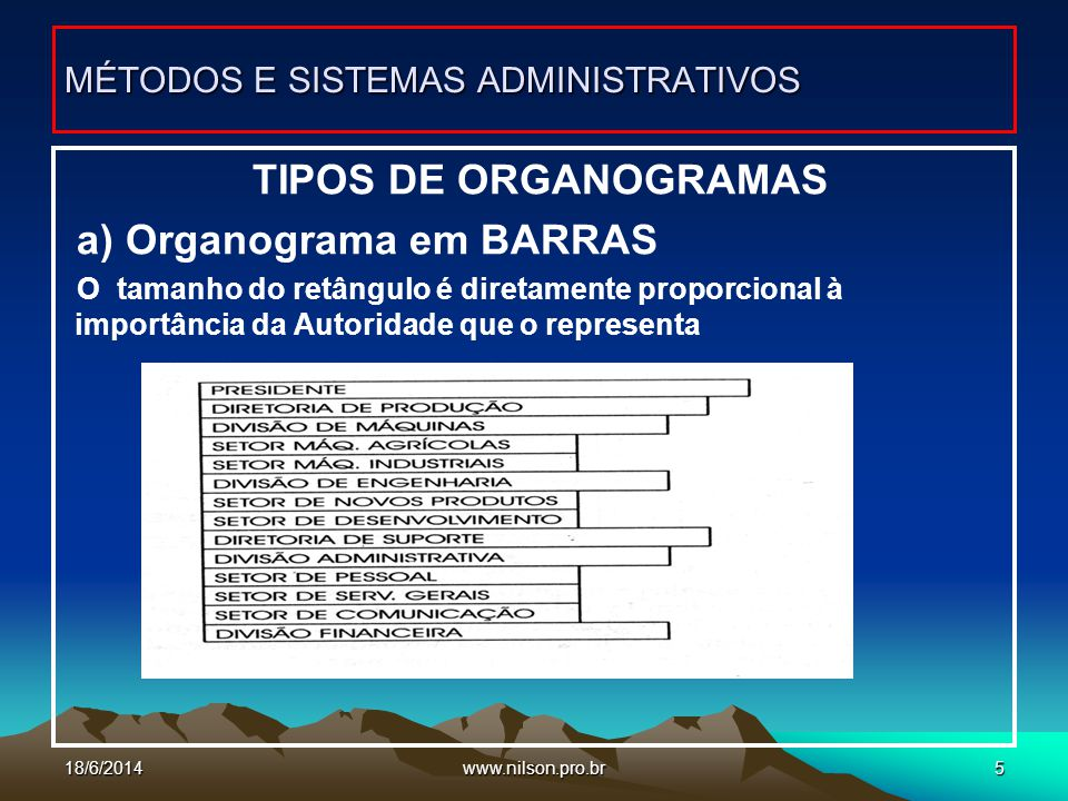 www.nilson.pro.br6 TIPOS DE ORGANOGRAMAS b) Organograma em SETORES (Setorial ou Setograma) : MÉTODOS E SISTEMAS ADMINISTRATIVOS São círculos concêntricos, que representam os níveis de autoridade a partir do círculo central, onde se localiza a autoridade maior da empresa.