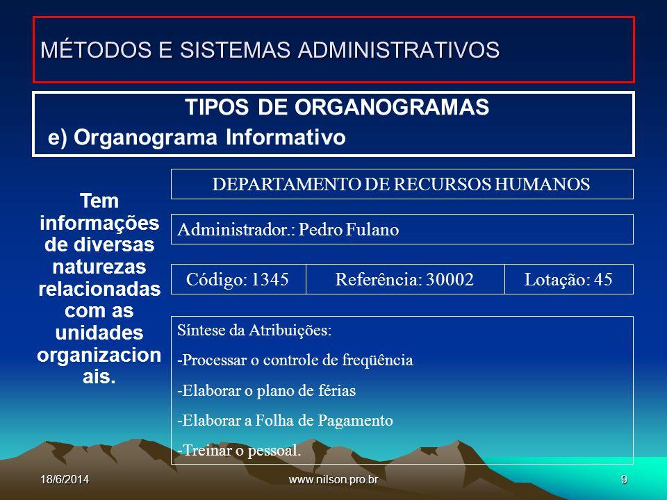 www.nilson.pro.br10 TIPOS DE ORGANOGRAMAS f) Organograma Clássico (Vertical ou Retangular) MÉTODOS E SISTEMAS ADMINISTRATIVOS Mais usado e mostra os órgãos de decisão, de assessoria, operacionais e a hierarquia entre eles.