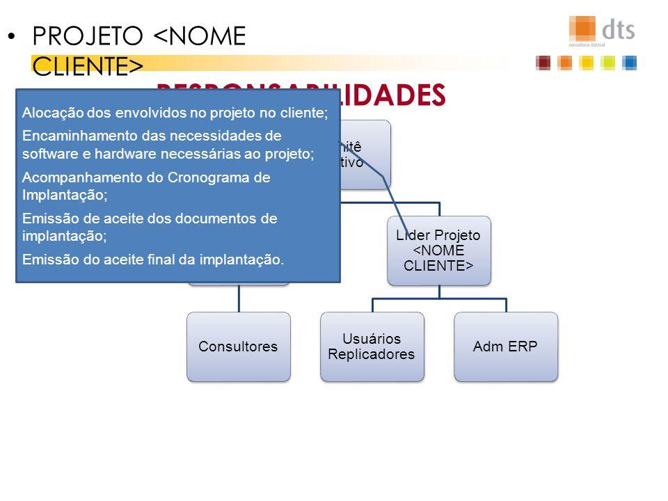 RESPONSABILIDADES Comitê Diretivo Líder Projeto DTS Consultores Líder Projeto Usuários Replicadores Adm ERP PROJETO Alocação dos envolvidos no projeto