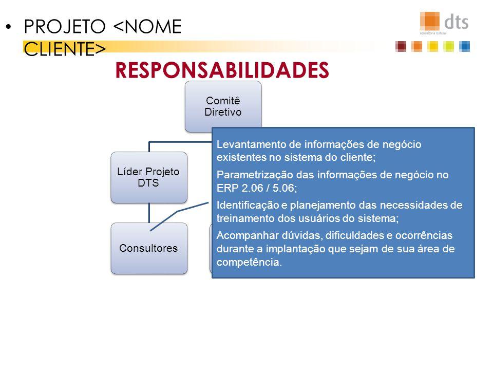 RESPONSABILIDADES Comitê Diretivo Líder Projeto DTS Consultores Líder Projeto Usuários Replicadores Adm ERP PROJETO Levantamento de informações de neg