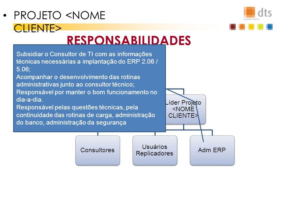 RESPONSABILIDADES Comitê Diretivo Líder Projeto DTS Consultores Líder Projeto Usuários Replicadores Adm ERP PROJETO Subsidiar o Consultor de TI com as