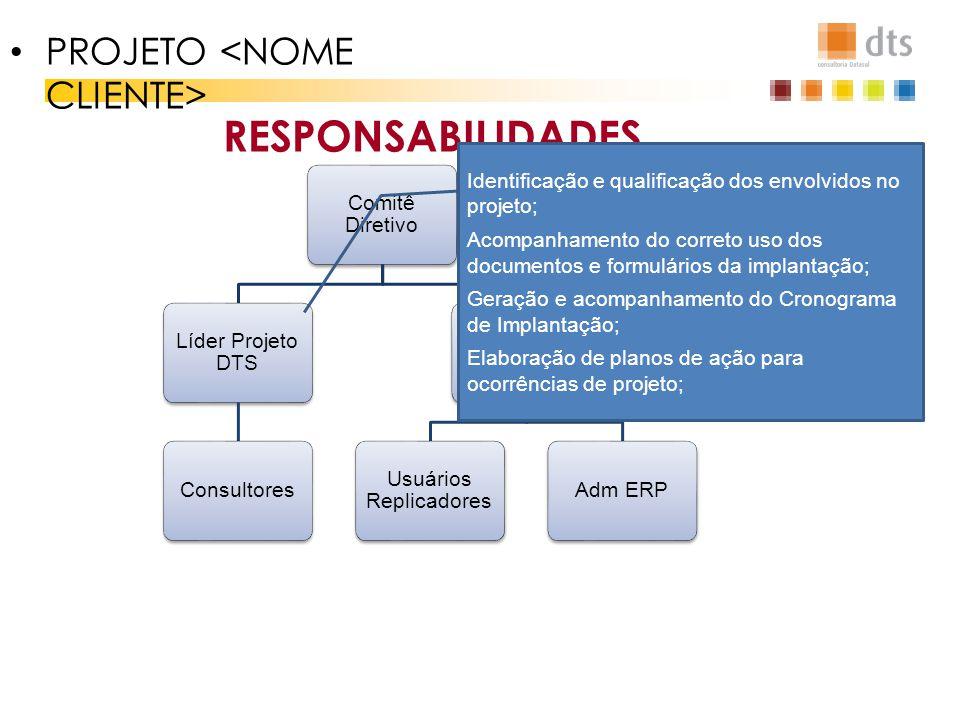 RESPONSABILIDADES Comitê Diretivo Líder Projeto DTS Consultores Líder Projeto Usuários Replicadores Adm ERP PROJETO Identificação e qualificação dos e
