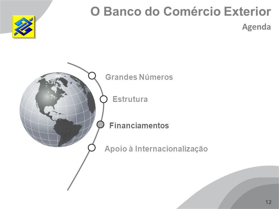 12 O Banco do Comércio Exterior Agenda Financiamentos Estrutura Grandes Números Apoio à Internacionalização