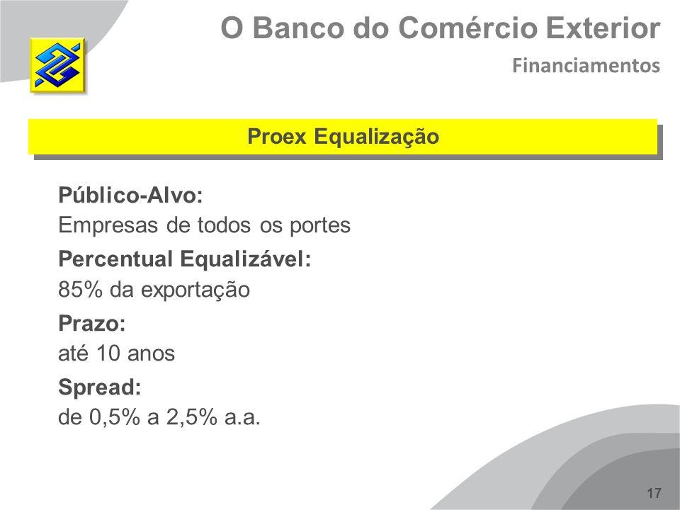 17 Público-Alvo: Empresas de todos os portes Percentual Equalizável: 85% da exportação Prazo: até 10 anos Spread: de 0,5% a 2,5% a.a. Proex Equalizaçã