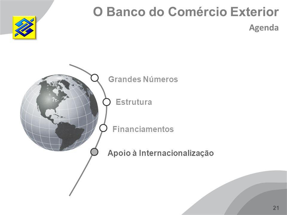 21 O Banco do Comércio Exterior Agenda Financiamentos Estrutura Grandes Números Apoio à Internacionalização