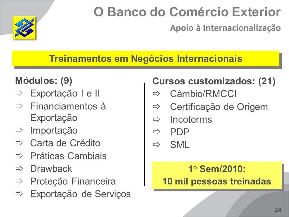 24 Treinamentos em Negócios Internacionais Módulos: (9) Exportação I e II Financiamentos à Exportação Importação Carta de Crédito Práticas Cambiais Dr