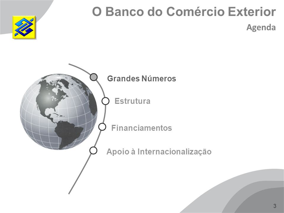 3 O Banco do Comércio Exterior Agenda Financiamentos Estrutura Grandes Números Apoio à Internacionalização