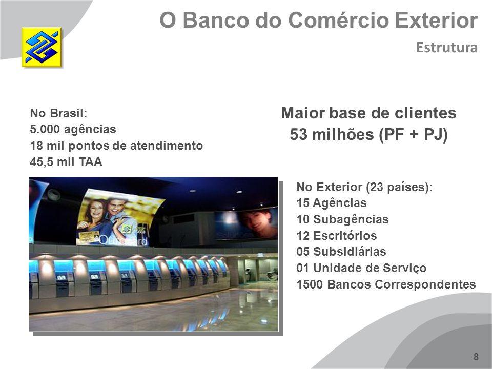 8 Maior base de clientes 53 milhões (PF + PJ) No Brasil: 5.000 agências 18 mil pontos de atendimento 45,5 mil TAA No Exterior (23 países): 15 Agências