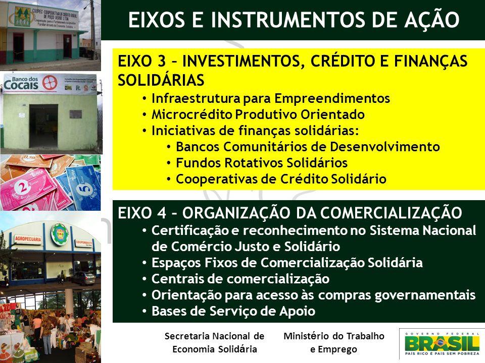 Secretaria Nacional de Economia Solid á ria Minist é rio do Trabalho e Emprego EIXOS E INSTRUMENTOS DE AÇÃO EIXO 3 – INVESTIMENTOS, CRÉDITO E FINANÇAS SOLIDÁRIAS Infraestrutura para Empreendimentos Microcrédito Produtivo Orientado Iniciativas de finanças solidárias: Bancos Comunitários de Desenvolvimento Fundos Rotativos Solidários Cooperativas de Crédito Solidário EIXO 4 – ORGANIZAÇÃO DA COMERCIALIZAÇÃO Certificação e reconhecimento no Sistema Nacional de Comércio Justo e Solidário Espaços Fixos de Comercialização Solidária Centrais de comercialização Orientação para acesso às compras governamentais Bases de Serviço de Apoio