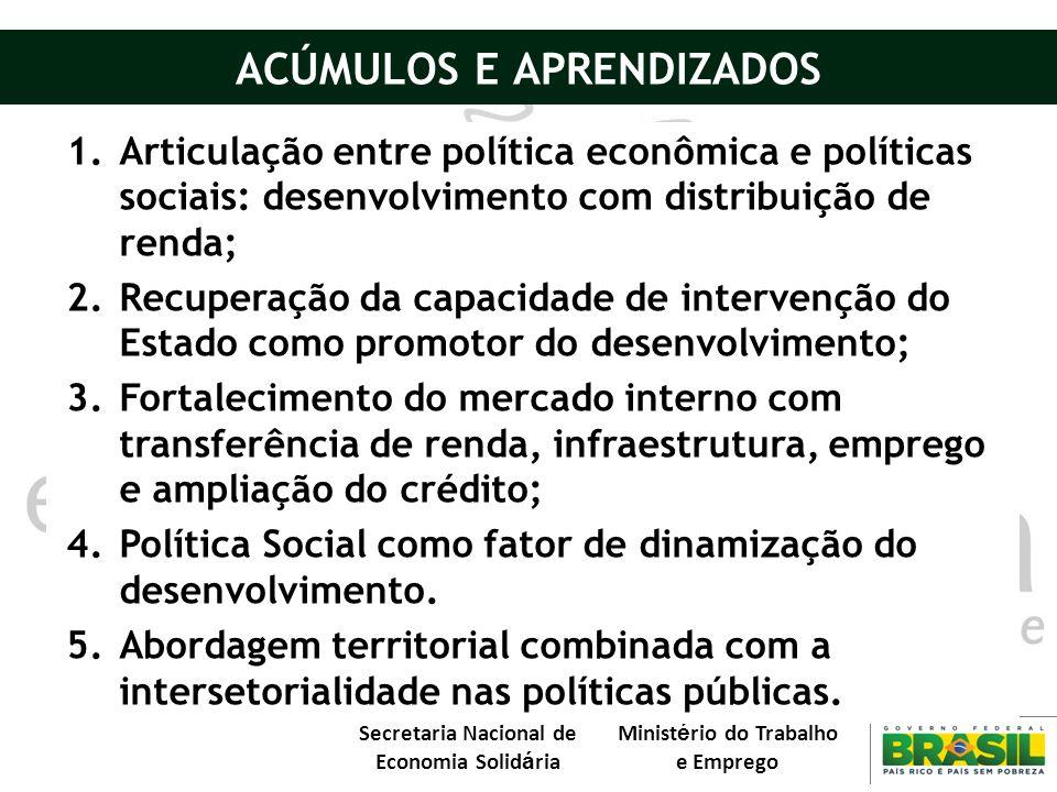 Secretaria Nacional de Economia Solid á ria Minist é rio do Trabalho e Emprego 1.