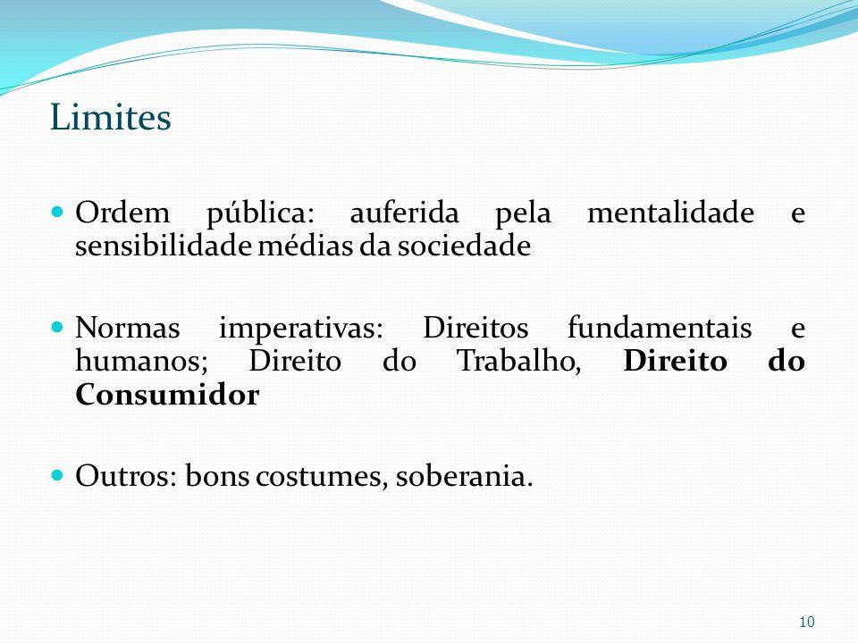 Limites Ordem pública: auferida pela mentalidade e sensibilidade médias da sociedade Normas imperativas: Direitos fundamentais e humanos; Direito do T