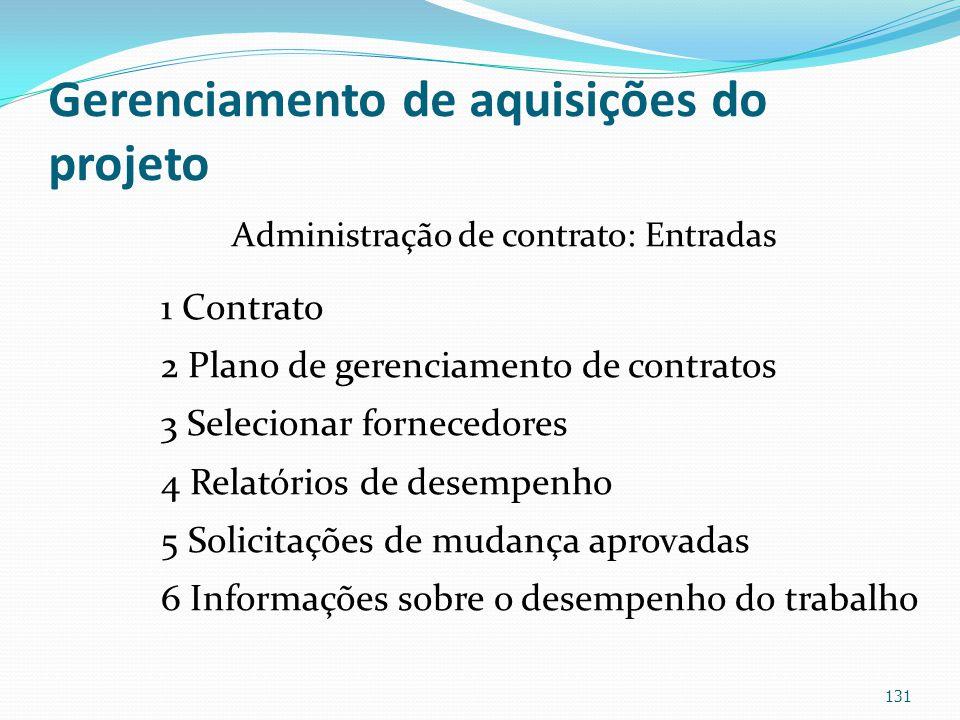 Gerenciamento de aquisições do projeto Administração de contrato: Entradas 1 Contrato 2 Plano de gerenciamento de contratos 3 Selecionar fornecedores