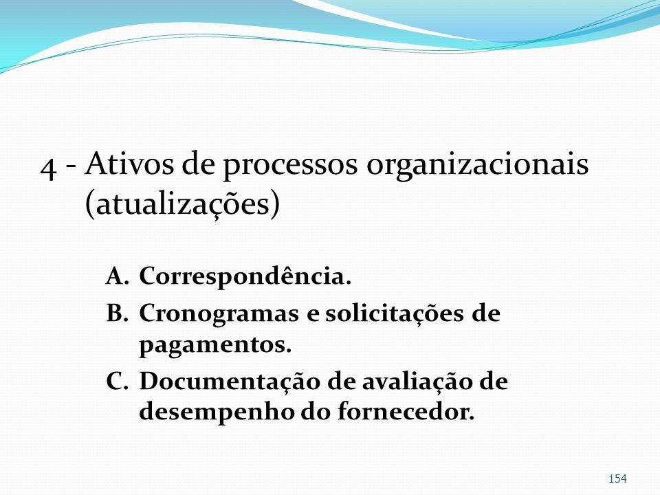 4 - Ativos de processos organizacionais (atualizações) A.Correspondência. B.Cronogramas e solicitações de pagamentos. C.Documentação de avaliação de d