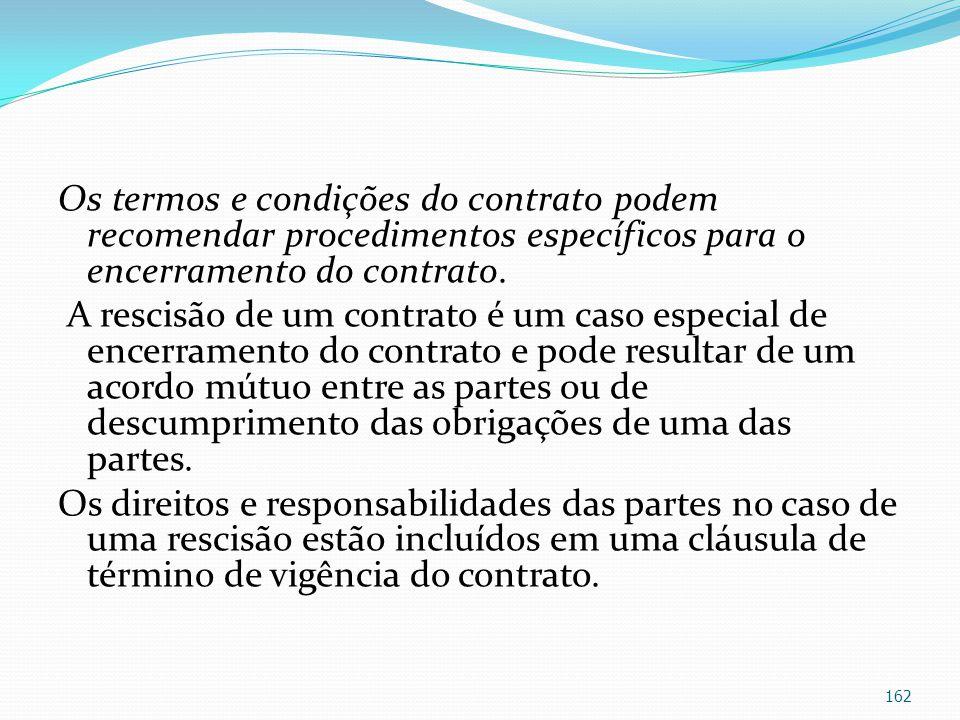 Os termos e condições do contrato podem recomendar procedimentos específicos para o encerramento do contrato. A rescisão de um contrato é um caso espe