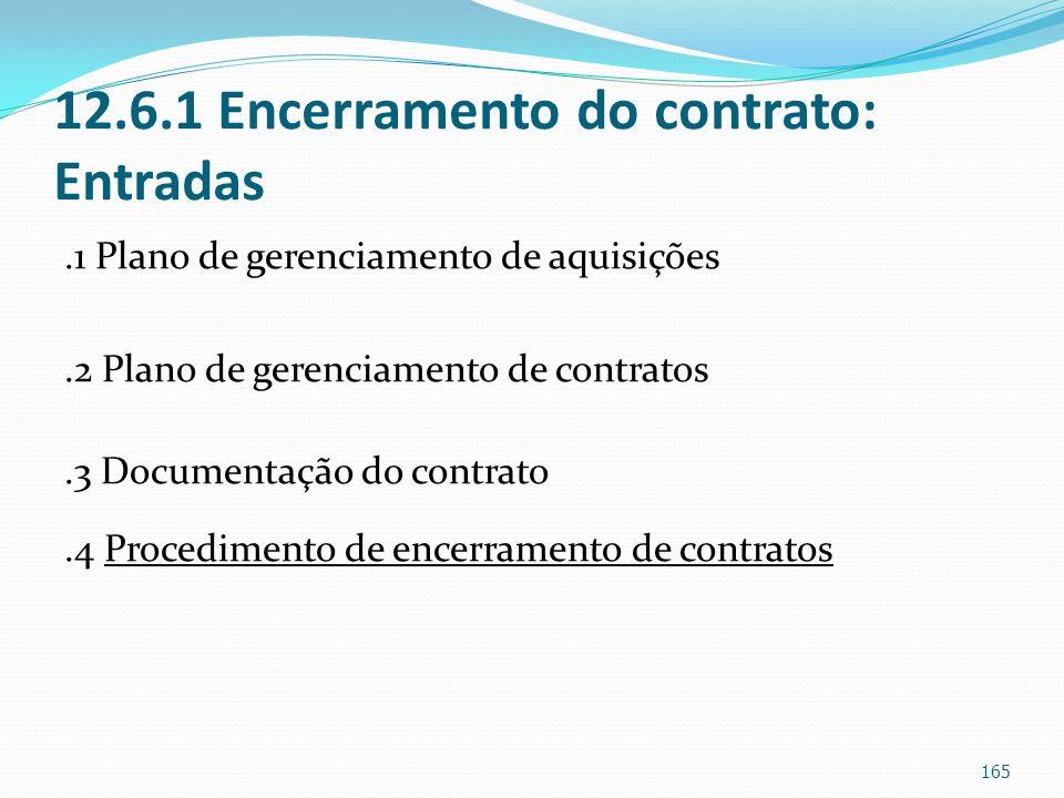 12.6.1 Encerramento do contrato: Entradas.1 Plano de gerenciamento de aquisições.2 Plano de gerenciamento de contratos.3 Documentação do contrato.4 Pr